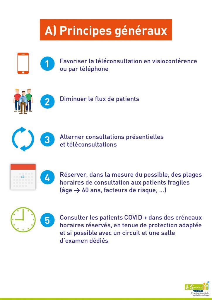 COVID-19 fiche 2 précautions